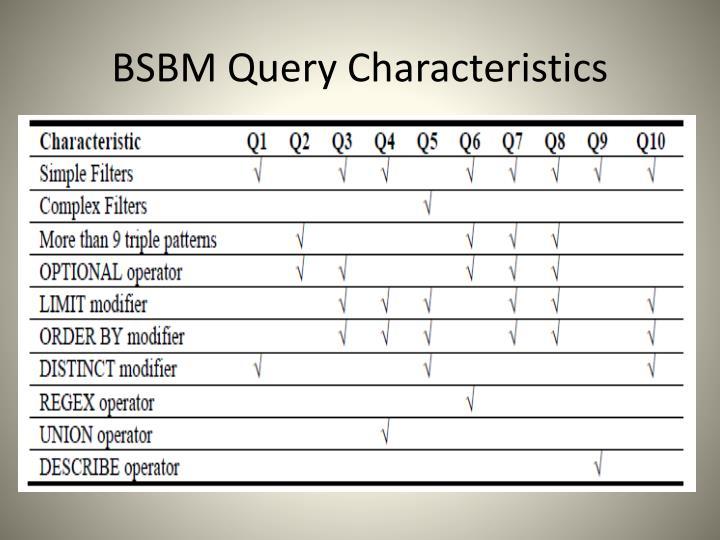 BSBM Query Characteristics