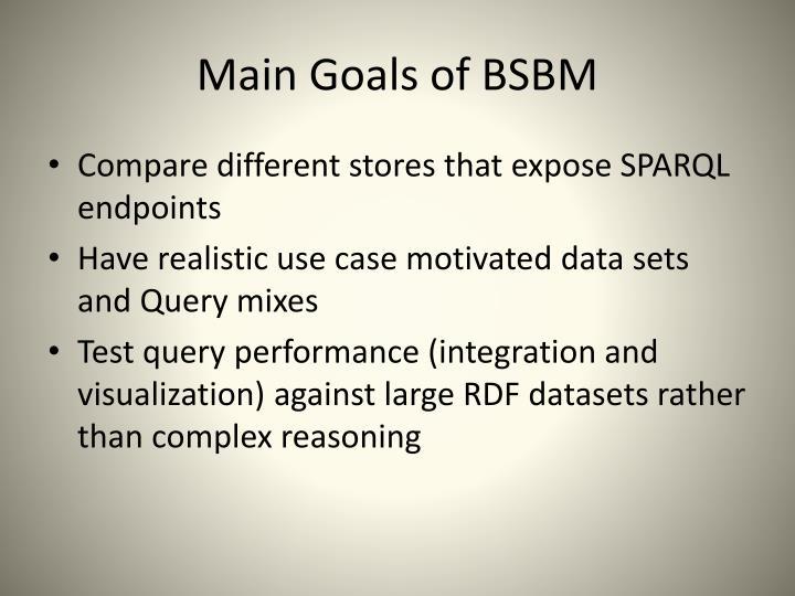 Main Goals of BSBM