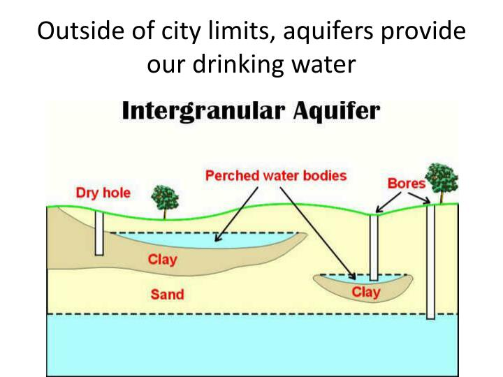 Outside of city limits, aquifers provide our drinking water