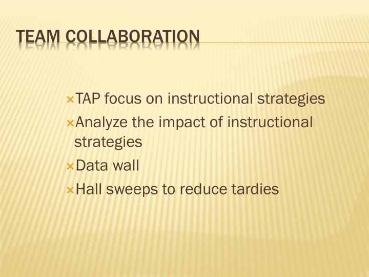 TAP focus on instructional strategies