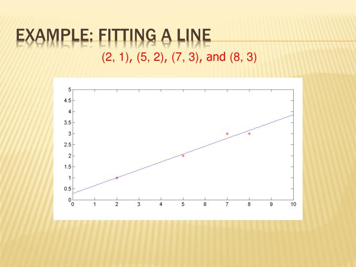 Example: Fitting a Line
