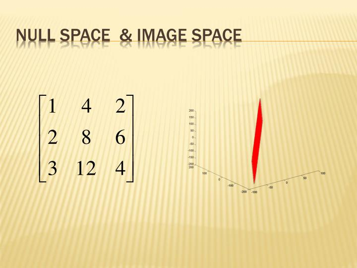 Null space  & Image space