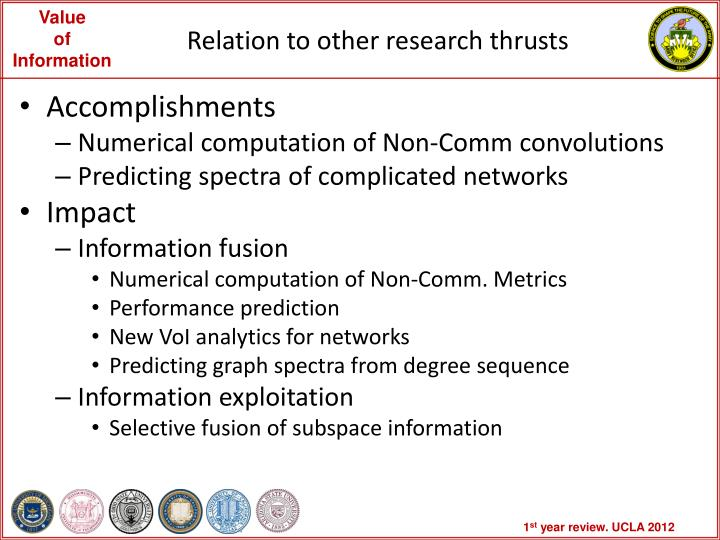 Relation to other research