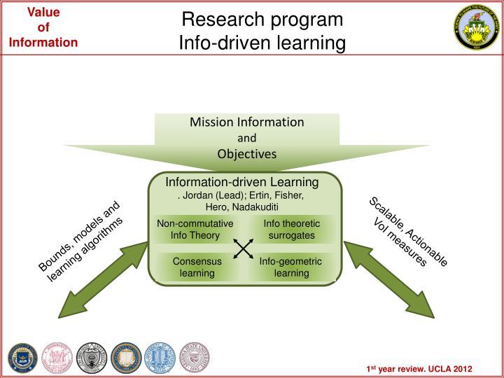Research program