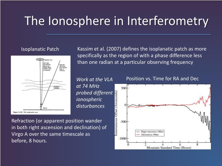The Ionosphere in