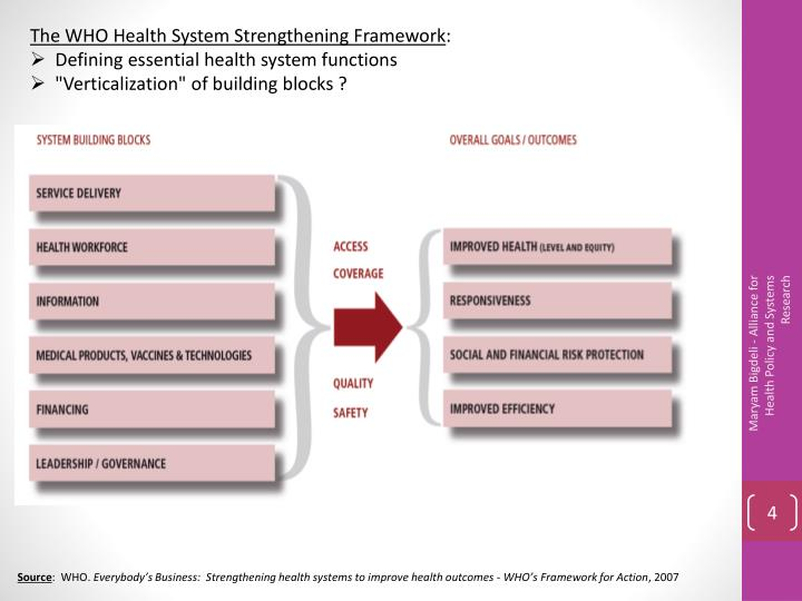 The WHO Health System Strengthening Framework