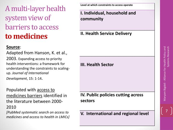 A multi-layer health system view of barriers to access