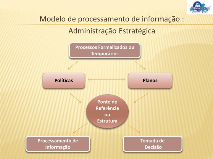 Modelo de processamento de informação :