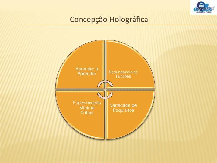 Concepção Holográfica