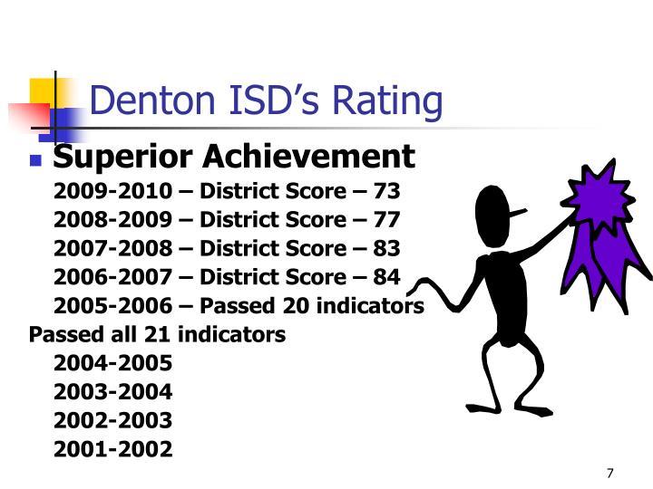 Denton ISD's Rating