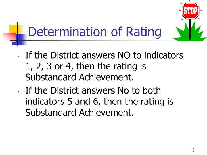 Determination of Rating