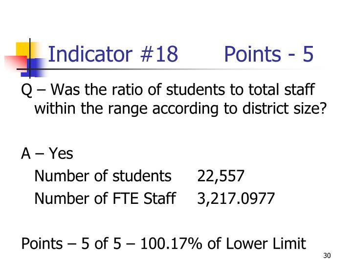 Indicator #18Points - 5