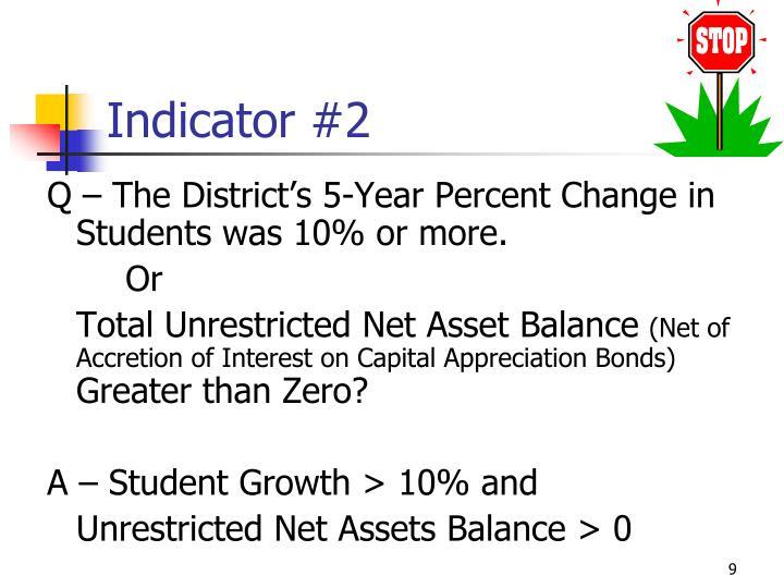 Indicator #2