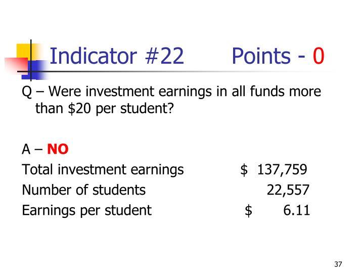 Indicator #22Points -