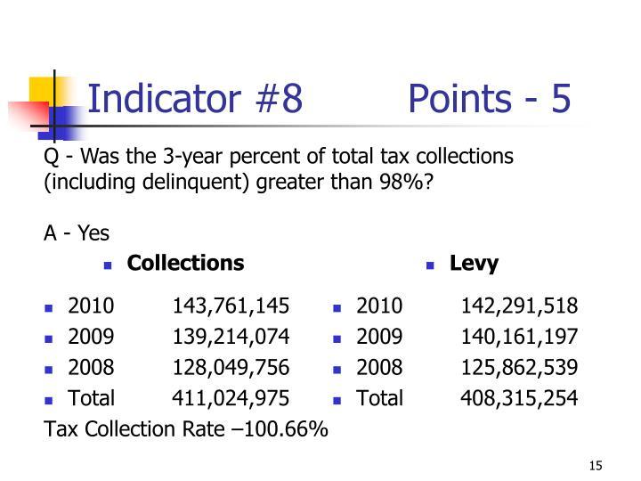 Indicator #8Points - 5