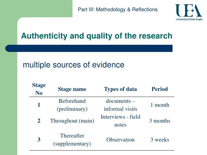 Part III: Methodology & Reflections