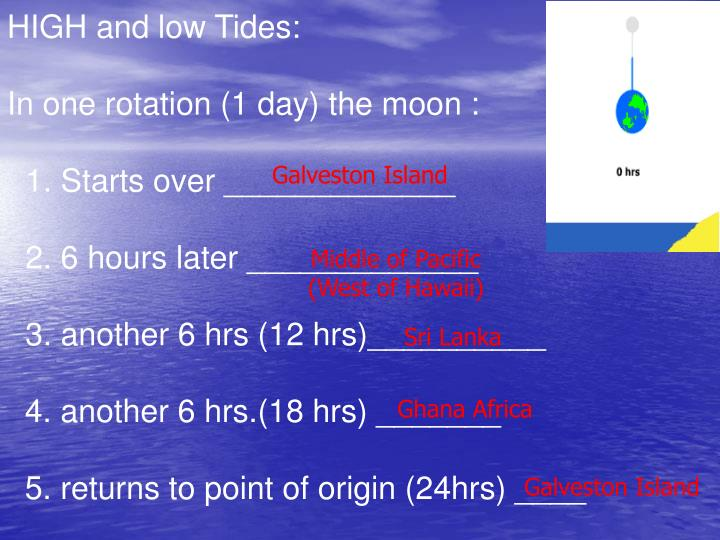 HIGH and low Tides: