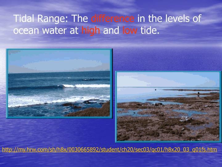 Tidal Range: The