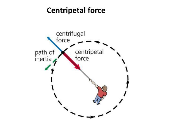 Centripetal force
