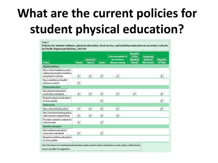 What are the current policies for student physical education?