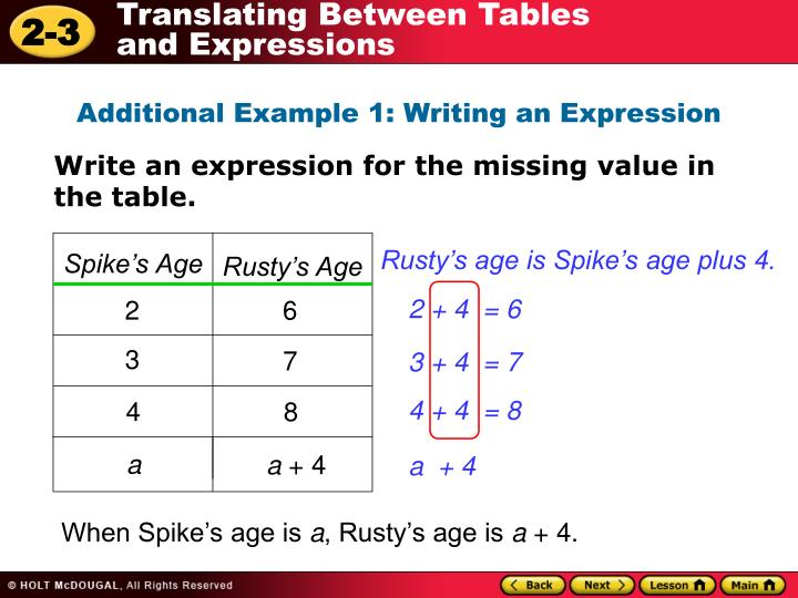 Additional Example 1: Writing an Expression