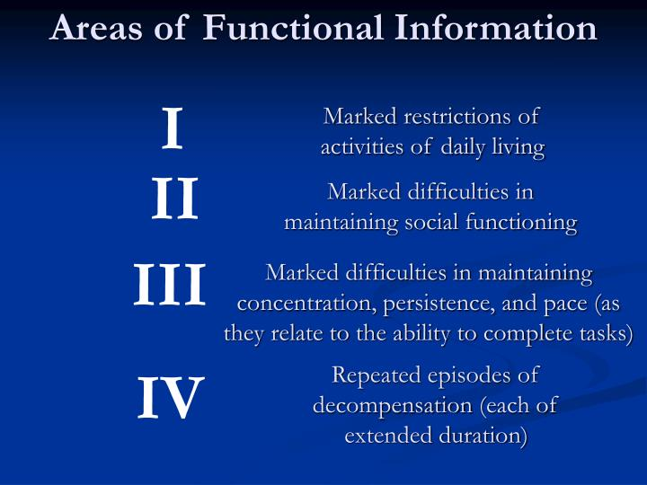 Areas of Functional Information