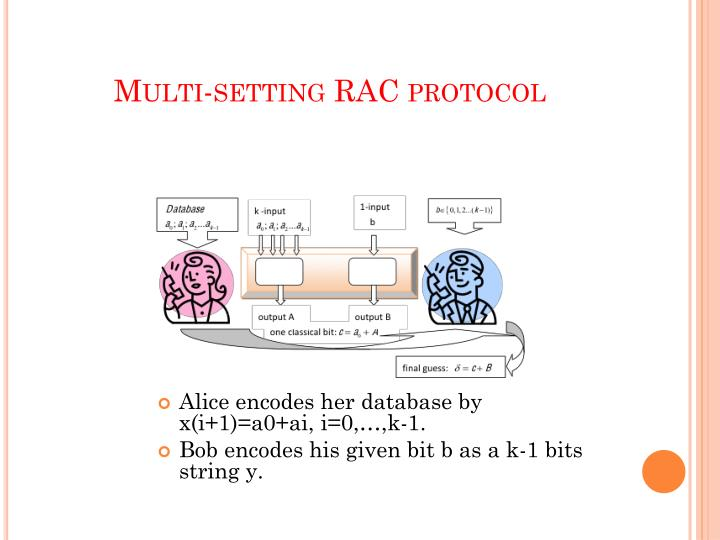 Alice encodes her database by x(i+1)=a0+ai,