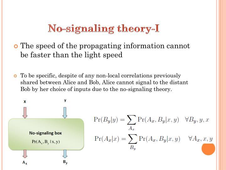 No-signaling theory-I