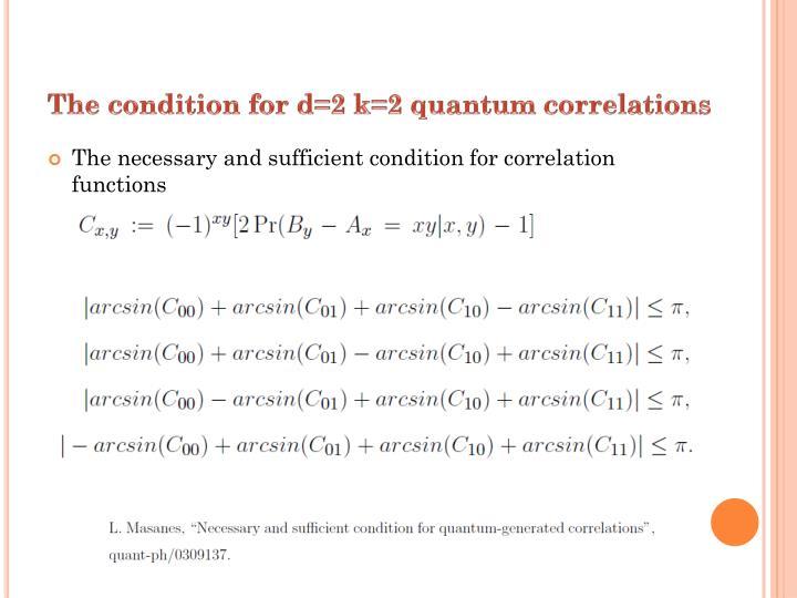 The condition for d=2 k=2 quantum correlations