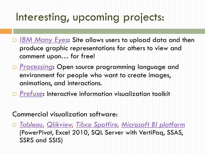 Interesting, upcoming projects: