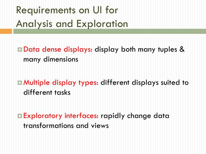 Requirements on UI for