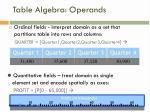 table algebra operands