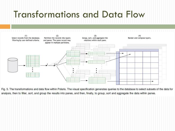 Transformations and Data Flow