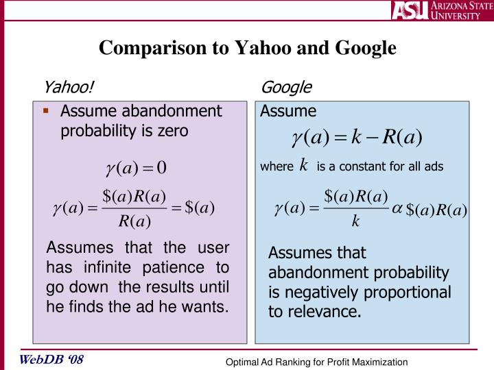 Comparison to Yahoo and Google