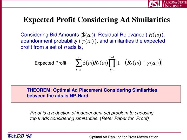 Expected Profit Considering Ad Similarities