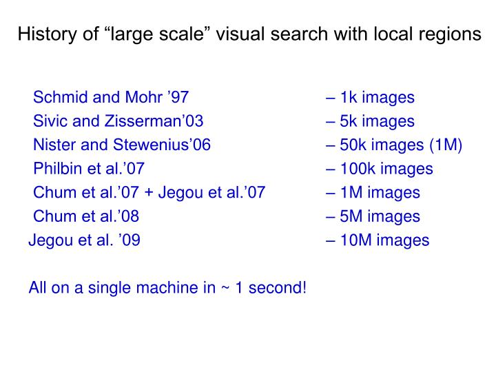 """History of """"large scale"""" visual search with local regions"""