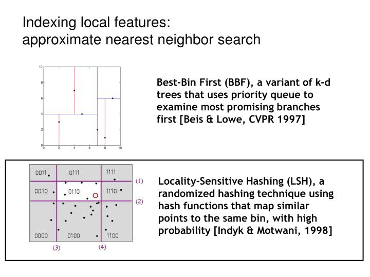 Indexing local features: