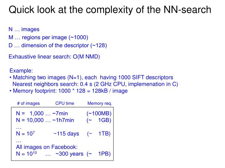 Quick look at the complexity of the NN-search