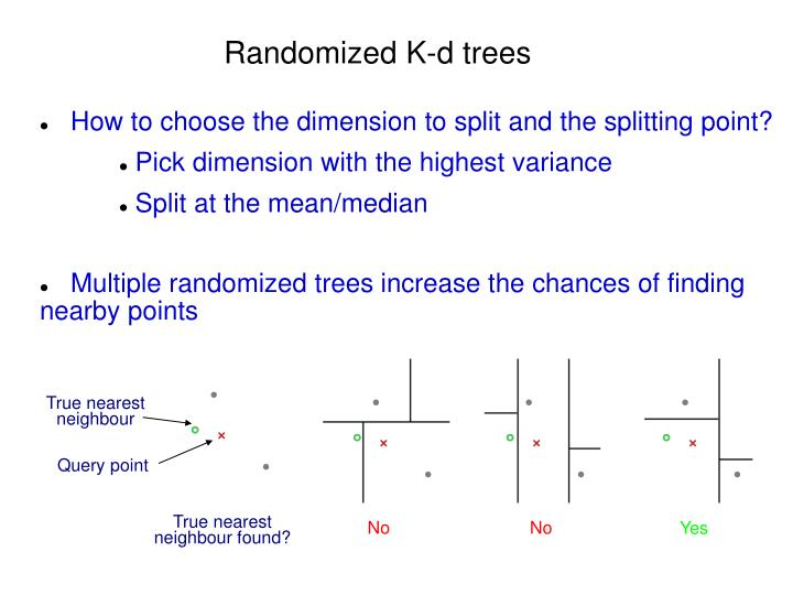 Multiple randomized trees increase the chances of finding nearby points