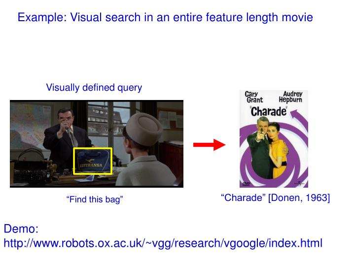 Example: Visual search in an entire feature length movie