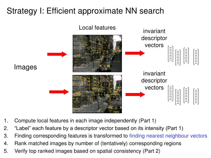 Strategy I: Efficient approximate NN search