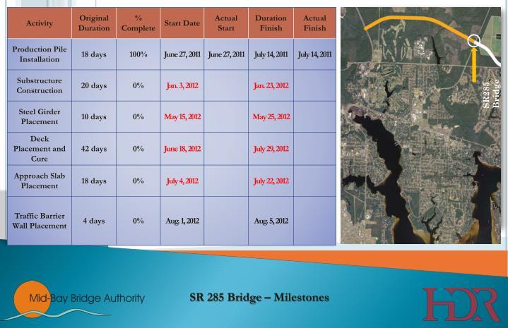 SR285 Bridge