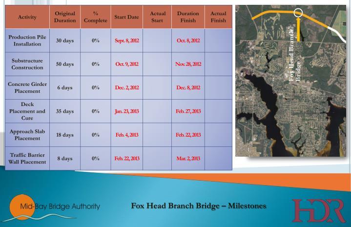 Fox Head Branch Bridge