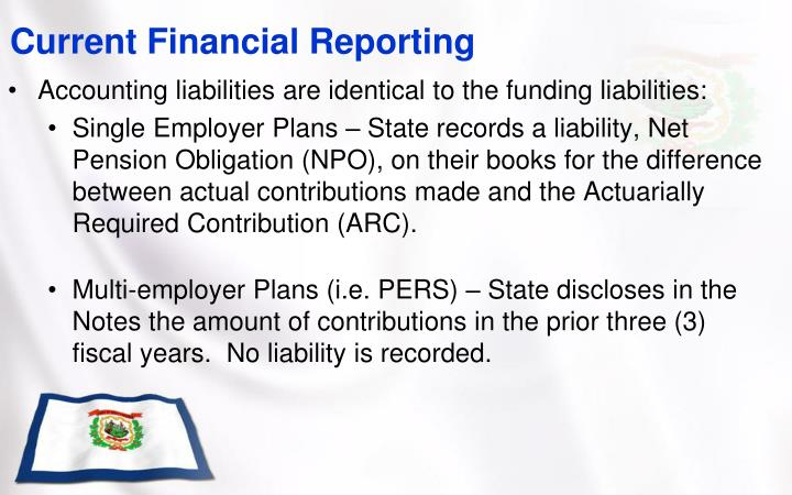 Current Financial Reporting