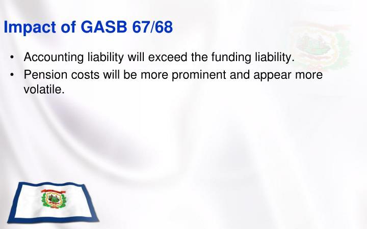 Impact of GASB 67/68