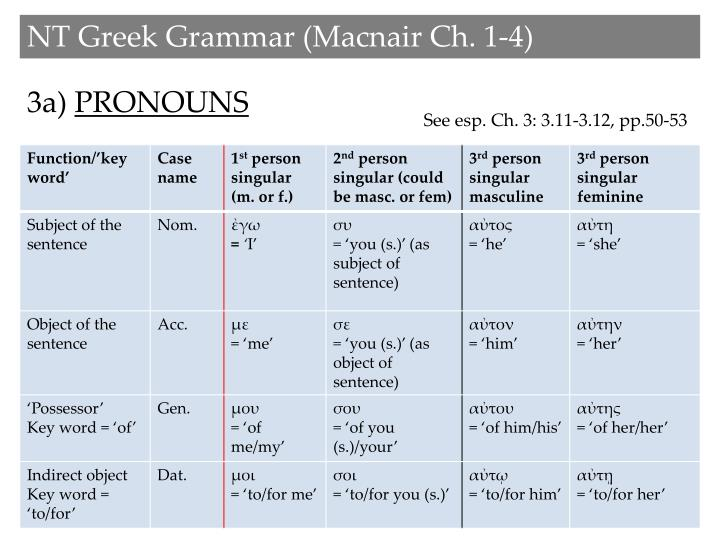NT Greek Grammar (