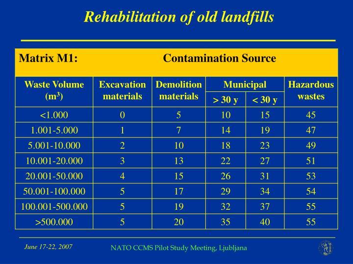 Rehabilitation of old landfills