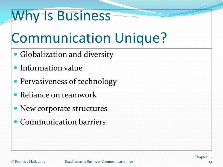 Why Is Business Communication Unique?
