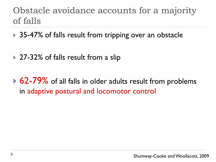 Obstacle avoidance accounts for a majority of falls