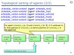 topological sorting of agents 2 2
